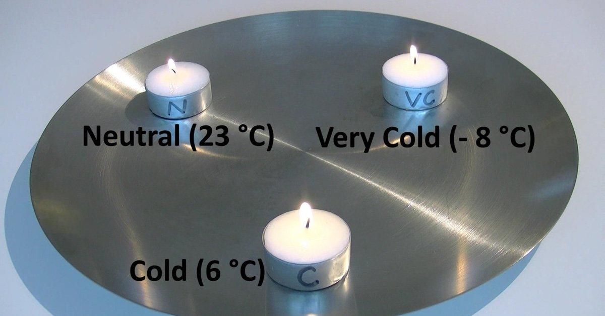 zmrznjena sveca