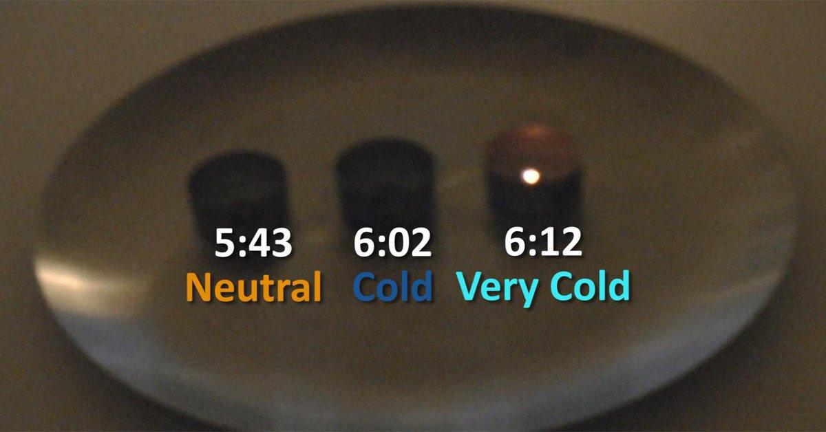 zmrznjena sveča rezultat